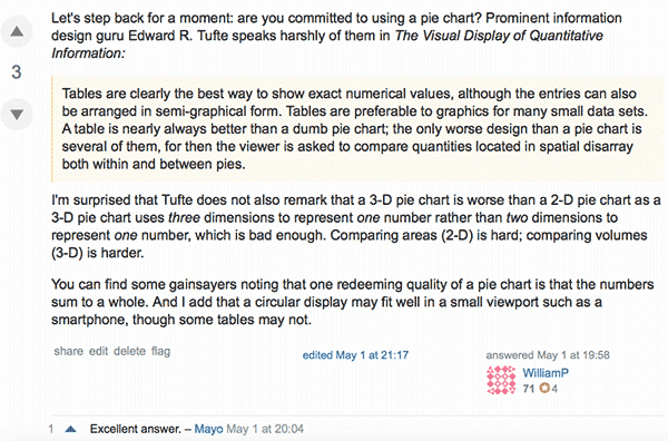 My response to a question regarding a pie chart on UX Stack Exchange.